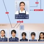 家政婦のミタ子役 本田 望結(ほんだ みゆ)の出演情報